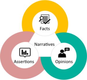Image of the qualitative approach to classifying data